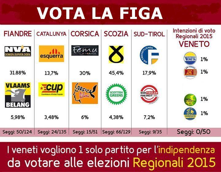 VOTA A FIGA